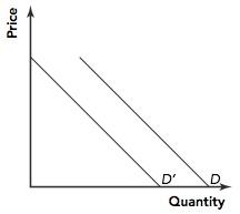 File:Figure 4-2.jpg