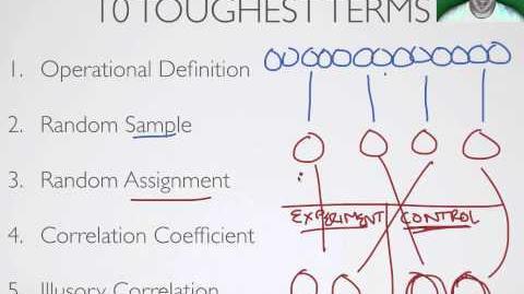 AP Psychology - Research Methods - Unit Review - 10 Toughest Terms
