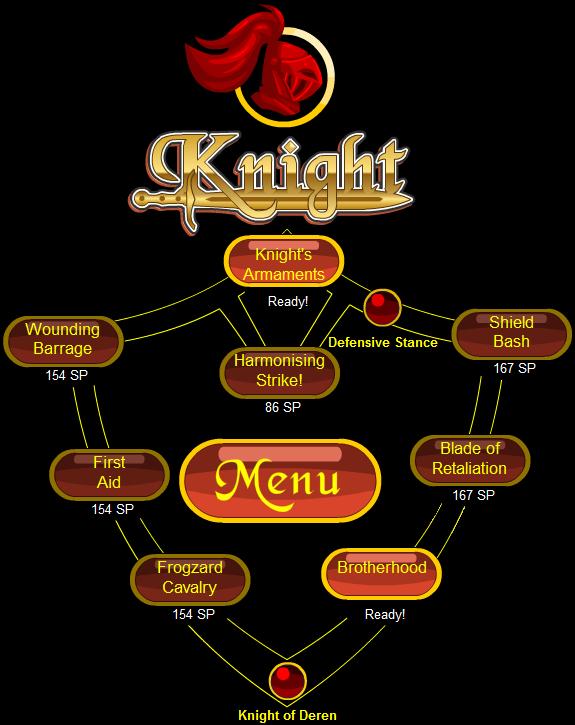 Frogzard Knight's Skills