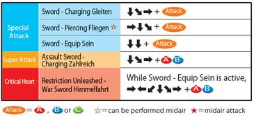 Weiss Commands