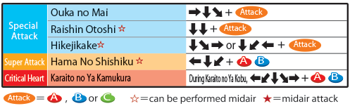 File:Maori Skills.png