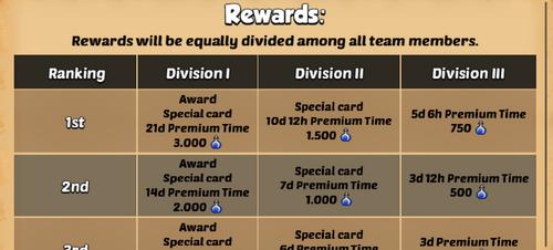 WorldCup Rewards