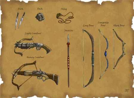 Ranged Weapons