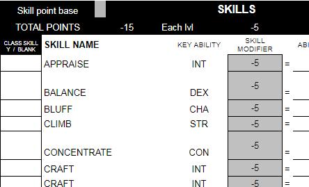 photo about 3.5e Character Sheet Printable referred to as Personality Output Arcazin Wikia FANDOM driven via Wikia