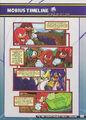 Mobius Timeline 20