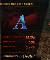 Dungeon-Scores