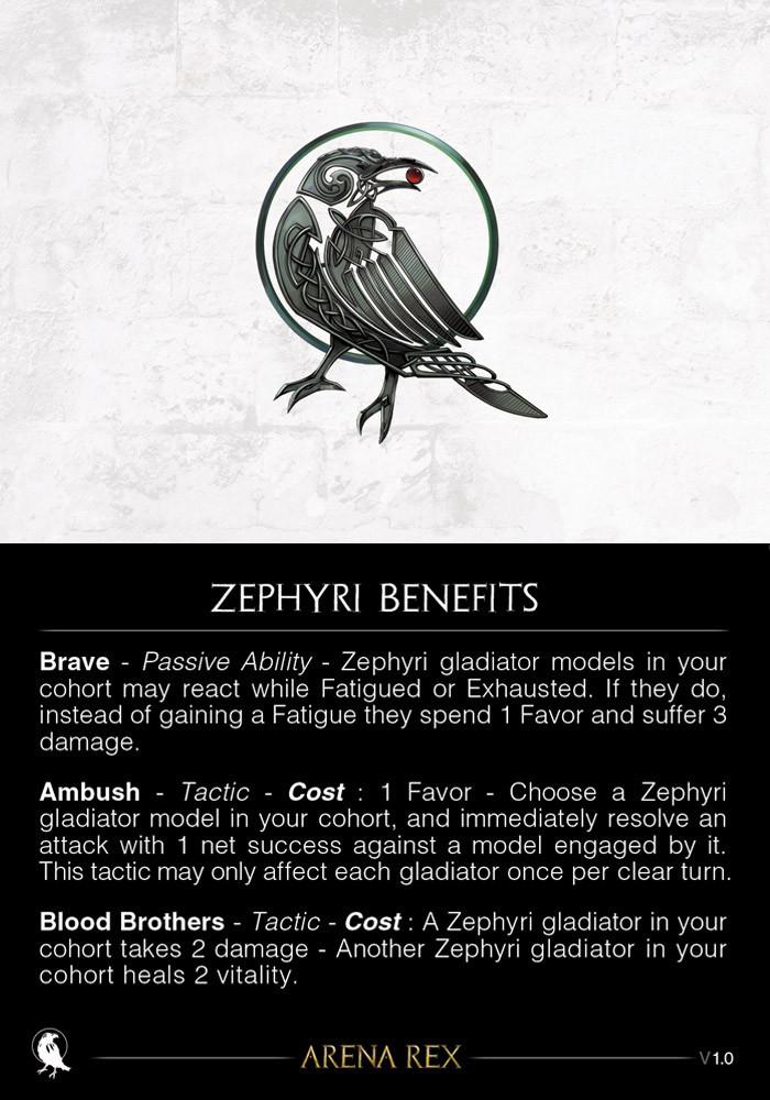 Zephyri Benefits