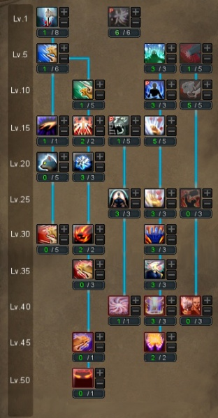 312px-Skills tree Paldin Suporter