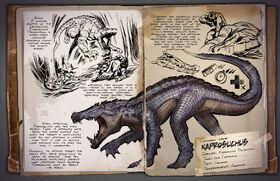 Kaprosuchus Dossier
