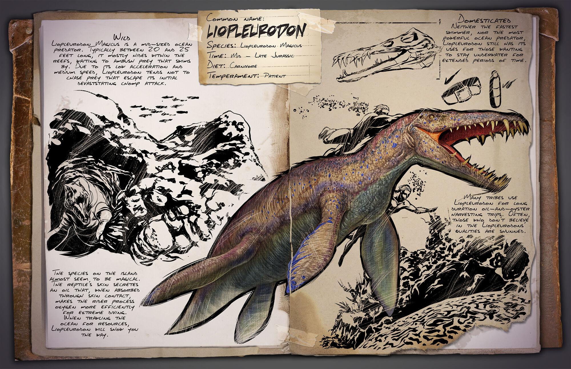 Liopleurodon | ARK: Survival Evolved Wiki | FANDOM powered