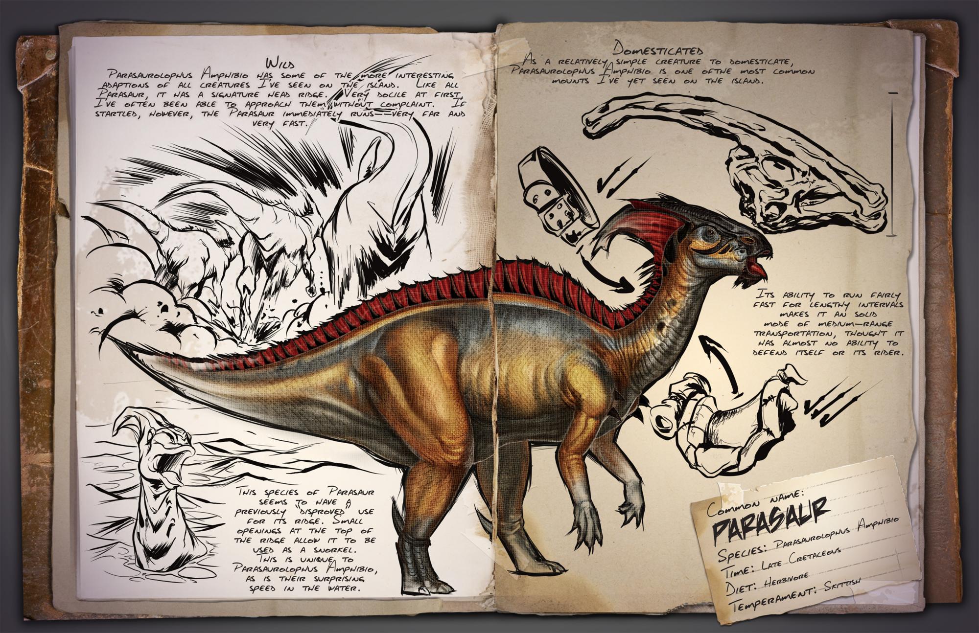 Parasaurolophus | ARK: Survival Evolved Wiki | FANDOM powered by Wikia