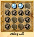 Alchemy Table