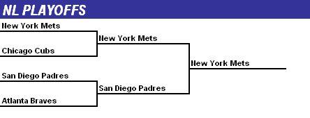 2008NLPreview Playoffs