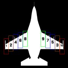 Arma3-Neophron-Loadout