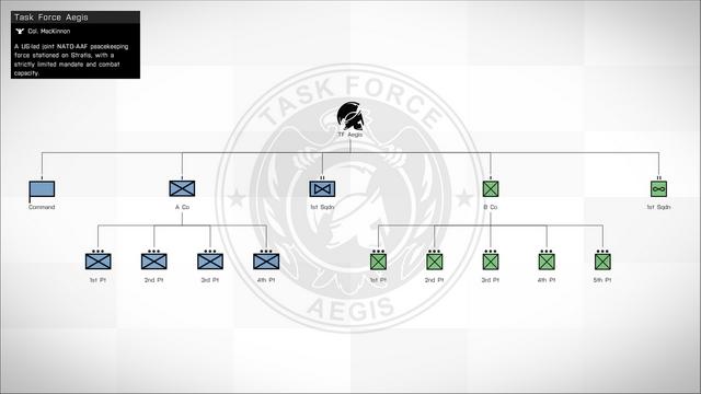 File:Task force Aegis.png