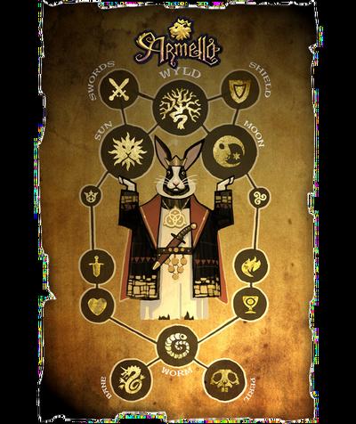 Armello dice-symbols-poster