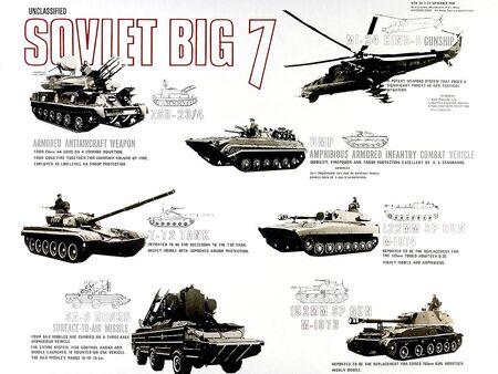 1280px-Soviet big 7
