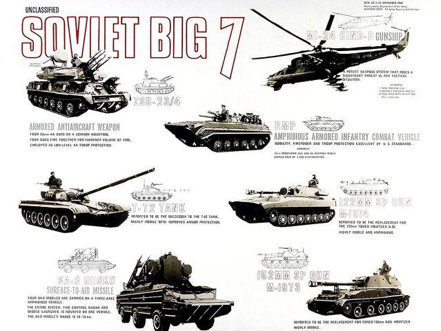 File:1280px-Soviet big 7.jpg