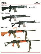 INSAS Varianten