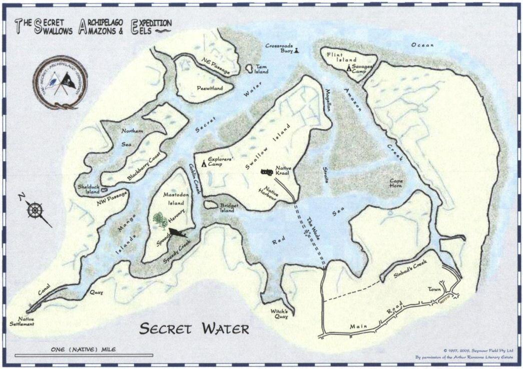 Secretwater
