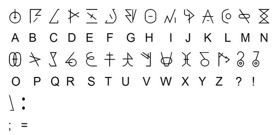 Keihan alphabet