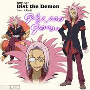 Anime Concept Dist 1