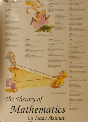 A history of mathematics chart