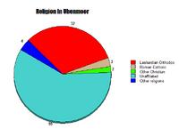 Religionubenmoor