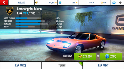Miura buying prices