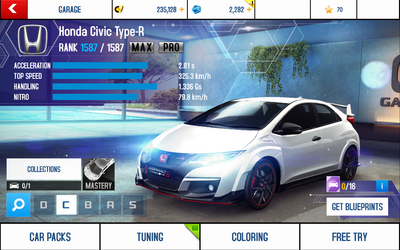 A8 Civic stats (MP KMH)