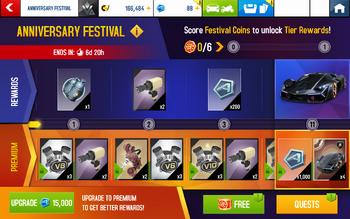 6th Anniversary Festival rewards