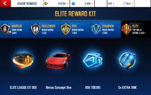 Rimac Elite League Rewards