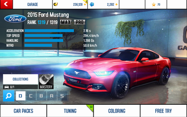 A8 Mustang stats (MP KMH)