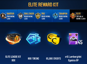 Lamborghini Egoista Elite League Rewards
