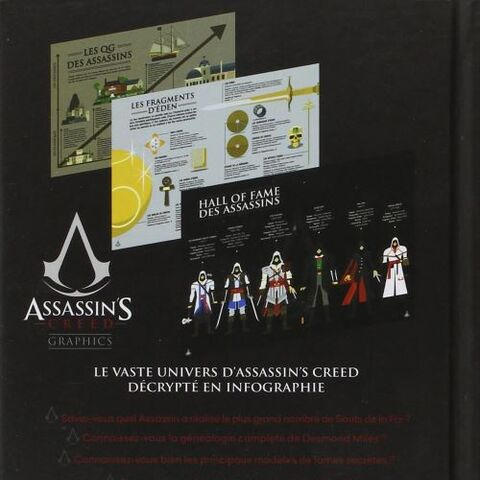 Back cover of French version of AC: Graphics