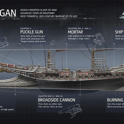 摩莉甘号武器装备