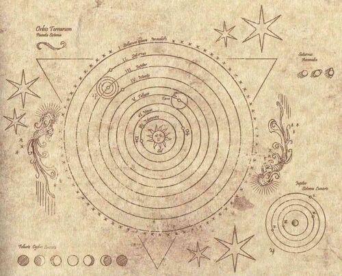 Codex 12