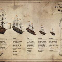 刺客信条IV:黑旗 船舰等级
