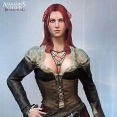 Het karakter model van Anne