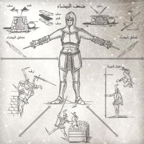 Codex page 13