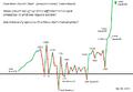 ACB Exp Growth Line Chart by Alex Nares (Ju Juitsu).png