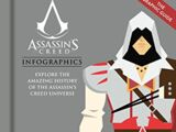 Assassin's Creed: Graphics