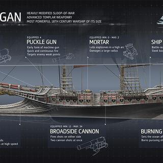 Description et armement du <i><b>Morrigan</b></i>