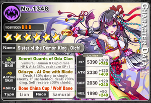 Event summon stats