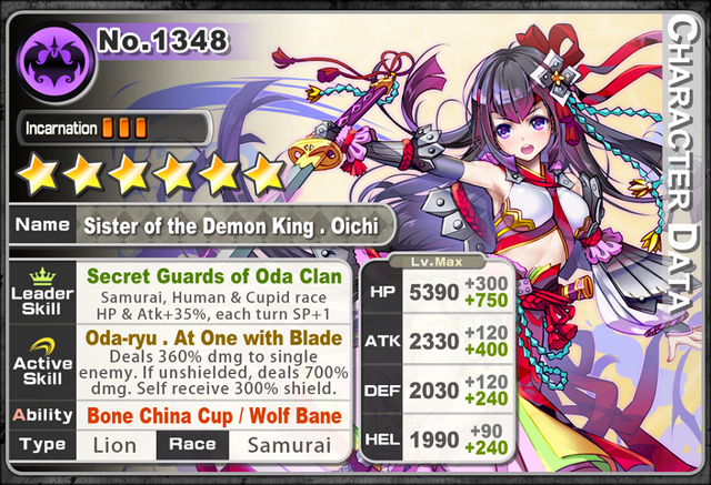 File:Event summon stats.png
