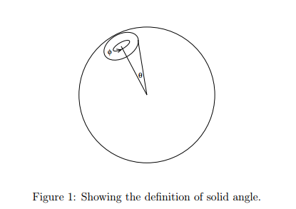 File:Solid angle.png