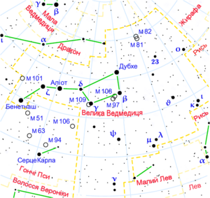 Ursa Major constellation map ua lite