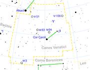 Canes Venatici constellation map