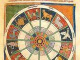 Митове за зодиакалните съзвездия