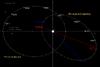 Orbit Sirius B arcsec